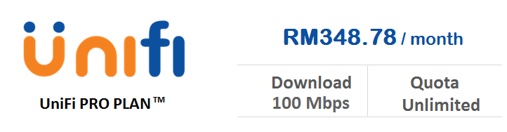 unifi package 100 mbps