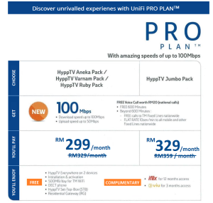 Unifi 100Mbps promotion