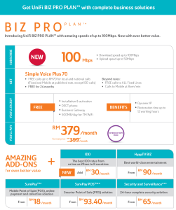 Unifi Biz 100Mbps promotion