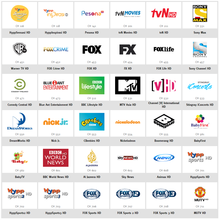aneka plus channels