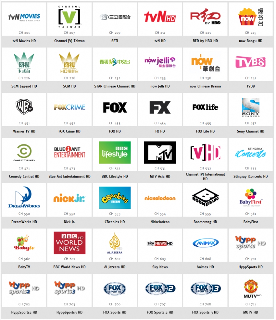 unifi tv ruby plus channels