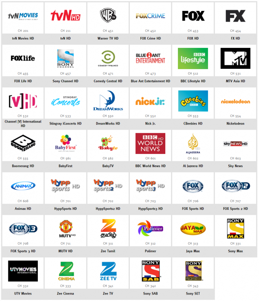 unifi TV Channel | TM Unifi TV package | unifi tm broadband